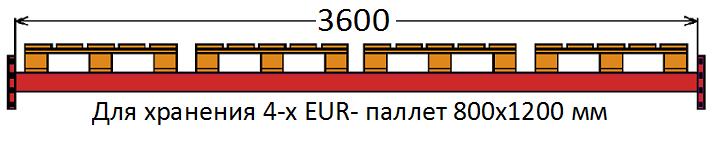 Балка стеллажа 3600 старый зацеп