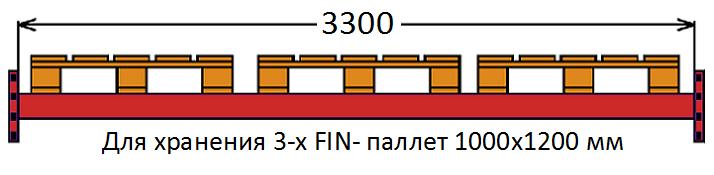 Балка стеллажа 3300 старый зацеп